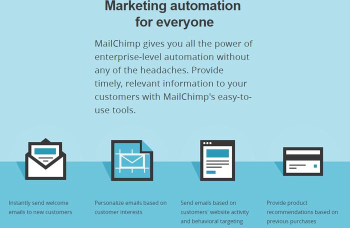 mailchimp autoresponder service