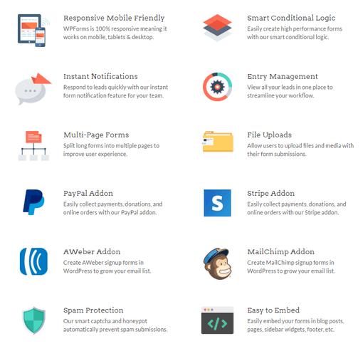 WPForms review: Best Coinntact Form Builder plugin for WordPress