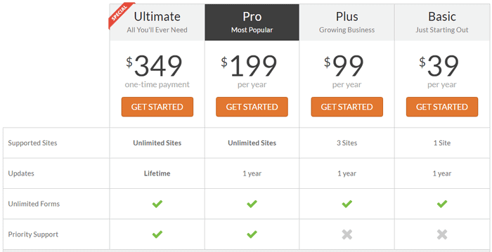 wpforms pricing review: the best paypal and contact form generator pricing