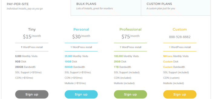 Flywheel Hosting Pricing Review
