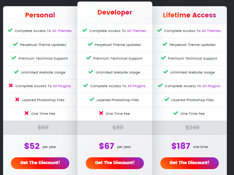 https://www.digitalgyd.com/wp-content/uploads/2016/11/Special-25-Off-Discount-Join-Elegant-Themes.png