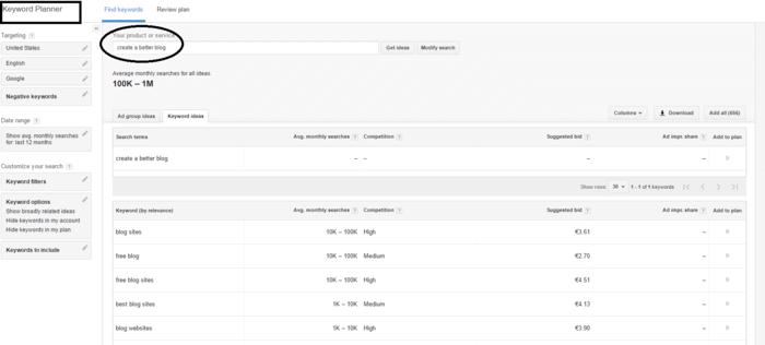"Keyword planner screenshot for ""create a better blog"" keyword"