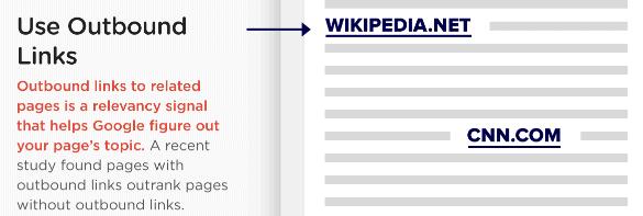 screenshot of infographic at Backlinko