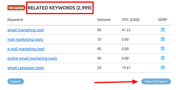 Review of SEMrush keyword research tool to get LSI keywords