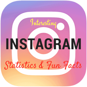 Latest Instagram Statistics, Usage stats and demography data