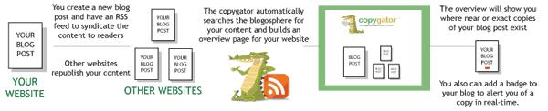 Free Copyscape Alternative For Bloggers