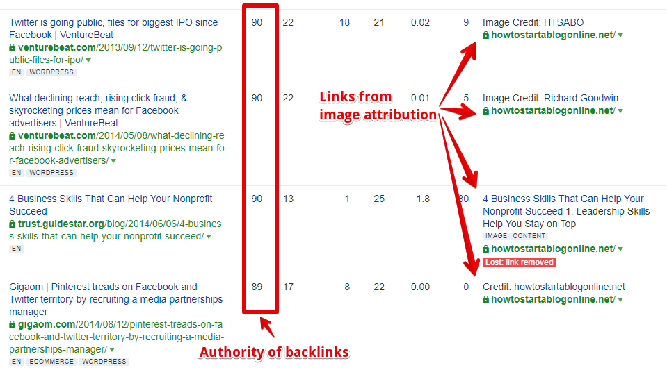 How to get backlinks by creating linkable assets