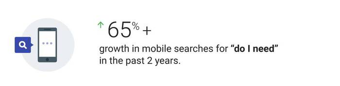 Personal advice SEO usage stats using mobile
