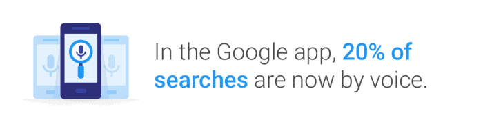 Percentage of voice search google mobile app