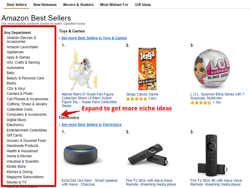 Amazon's bestseller page gives hidden yet profitable niche ideas
