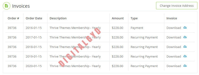 Thrive themes pricing invoice screenshot