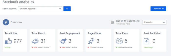 SocialPilot Facebook analytics and reporting
