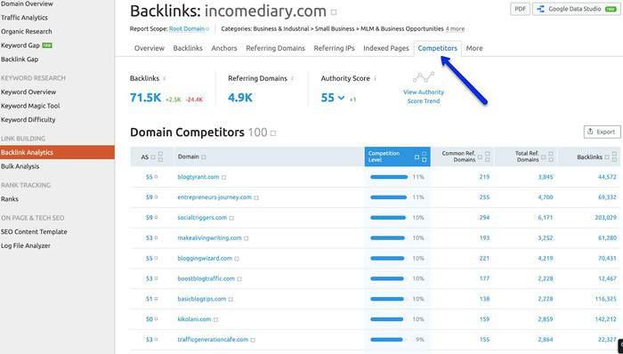 semrush backlinks 4