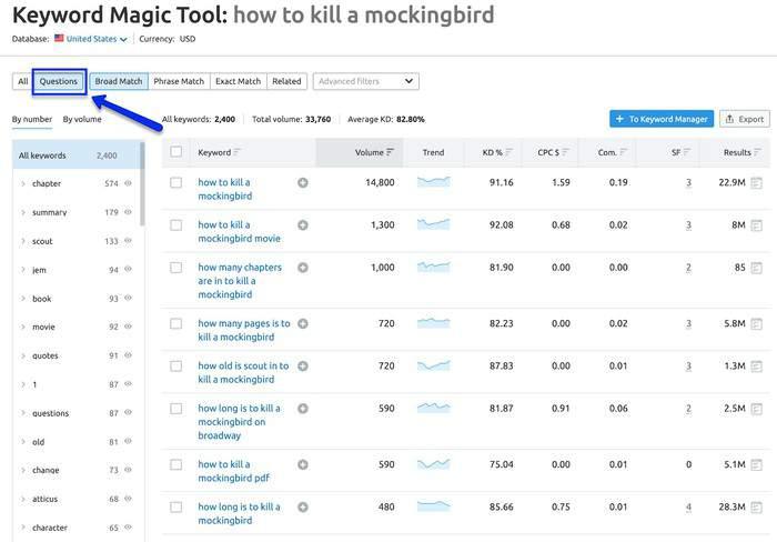 semrush keyword magic 3
