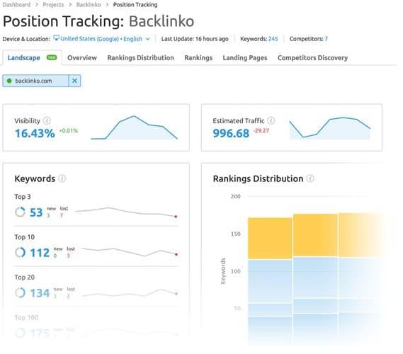 semrush rank tracker 1