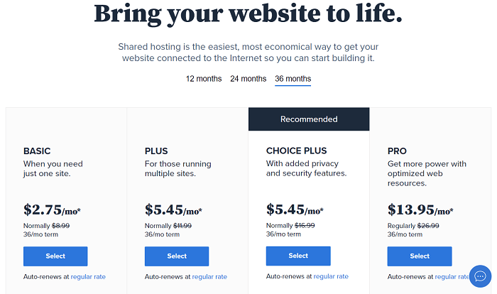 Cost of Bluehost for professional email account