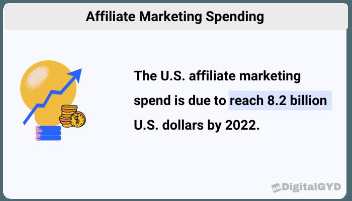 Affiliate Marketing Spending Statistics
