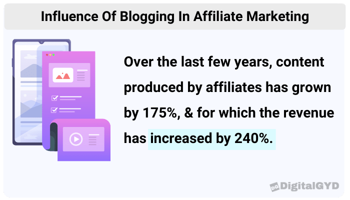 Influence of Blogging In Affiliate Marketing