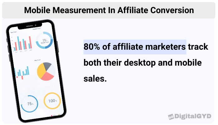 mobile measurement in affiliate conversion