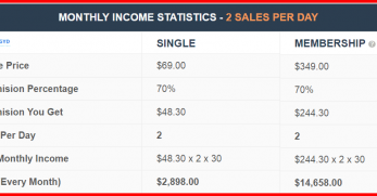 mythemeshop affiliate program review and earning potential